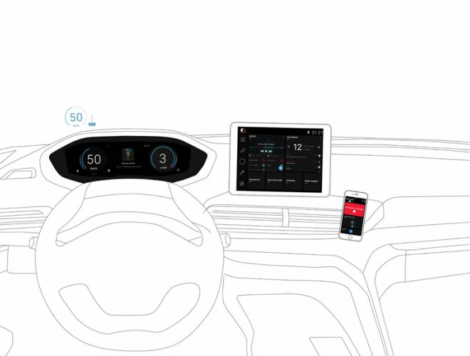 Inclusive Car Interface